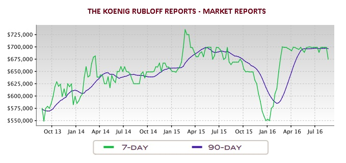 August 9 2017 Market Reports